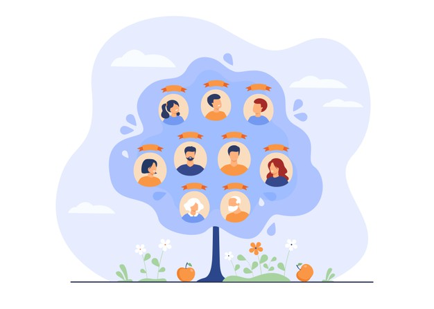 How-To-Make-a-Family-Tree-On-Your-Wordpress-Website 2---Digitally-Atanu